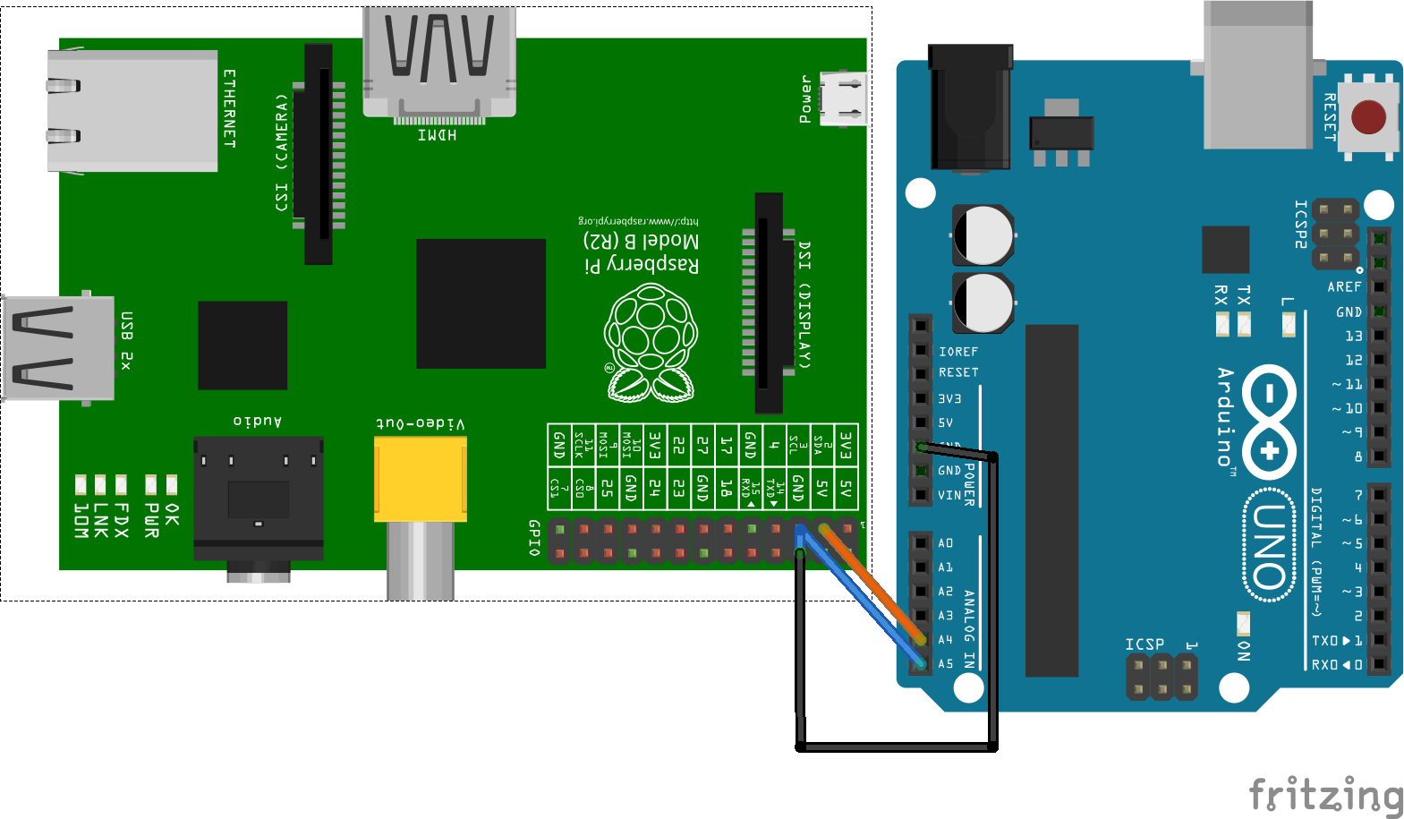 Anschluss Raspberry Pi an Arduino (hier Uno) - im Falle des nackten Atmega328P dient der Raspberry auch als Stromversorgung