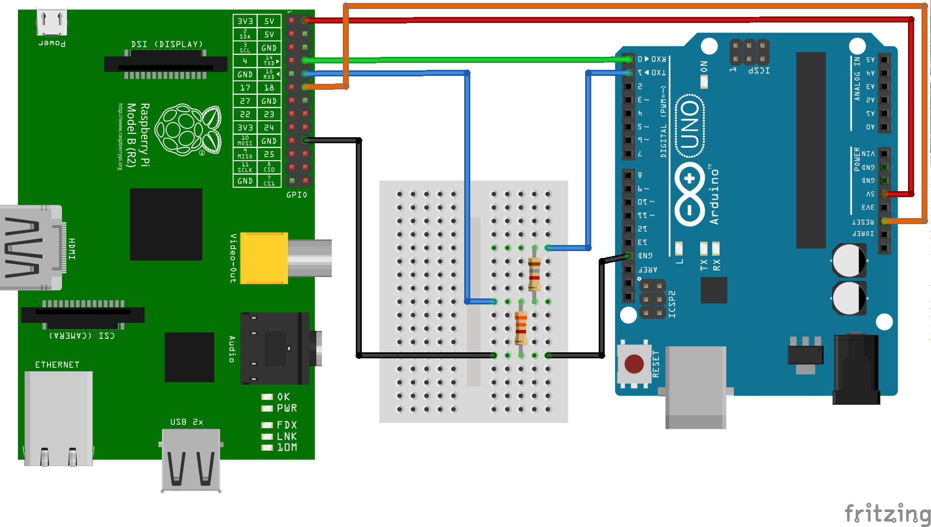 Since the RPi uses 3.3V and the UNO 5V you have to connect via voltage level converter or voltage divider.